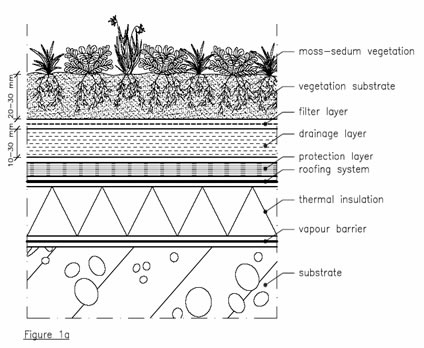 Masonry Brick And Moisture  E2 80 93 Weather Proofing Techniques furthermore 13 besides 2722826 additionally 24BYJ 2048 20High 20Quality 20Stepper 20Motor 2012V moreover Band Joist And Sill Plate Defined. on diagram for insulation